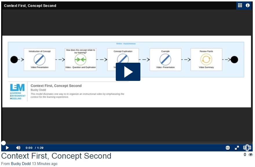 screenshot of a video showing the model of context-first, concept-second for designing instructional videos