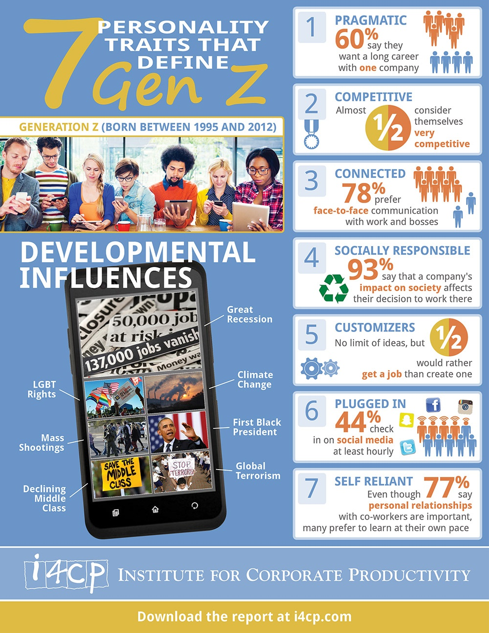 Source: Graphic from Generation Z: What Employers Need to Know, based on a peer survey of over 600 Gen Z high school students. The study was conducted by the Institute for Corporate Productivity in collaboration with Dr. David Stillman, co-author of When Generations Collide and The M Factor. Infographic available at https://www.i4cp.com/productivity-blog/2016/03/03/infographic-7-personality-traits-that-define-gen-z