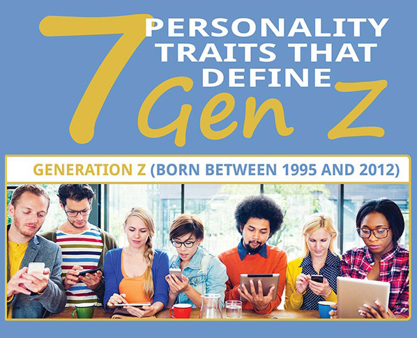 "Graphic with ""7 Personality Traits that Define Gen Z"" and a photograph of 7 college-aged students looking down at electronic devices"