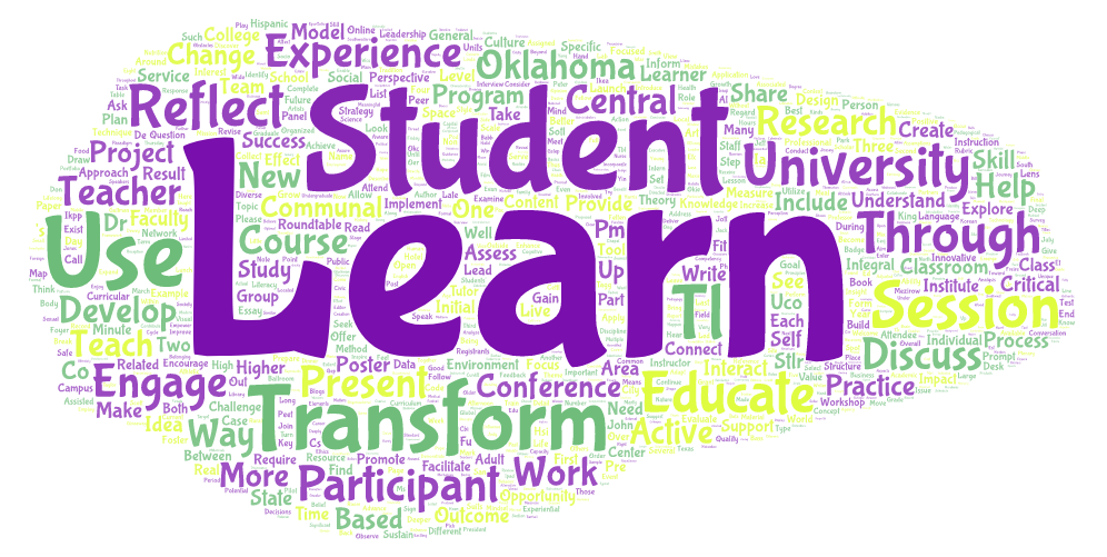 Word Cloud with words describing 2018 Transformative Learning Conference