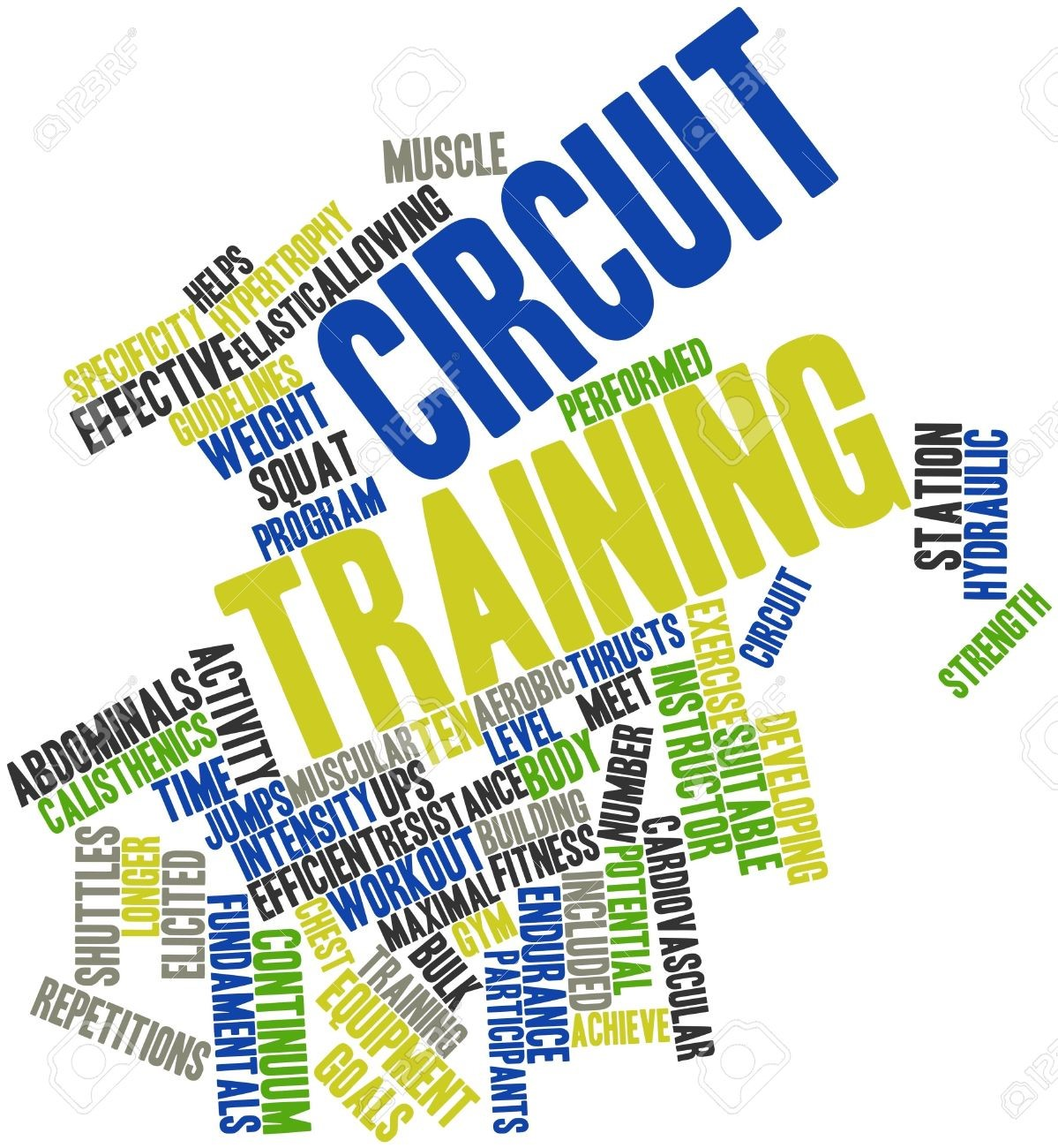 how to prepare for circuit training